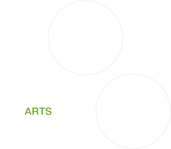ARTS, LANGUAGE, THINKING