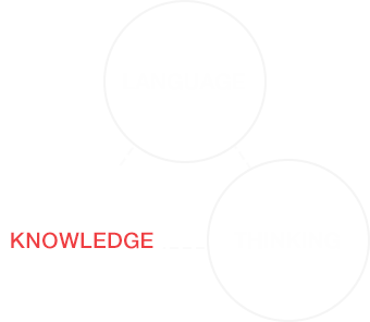 KNOWLEDGE, LANGUAGE, THINKING